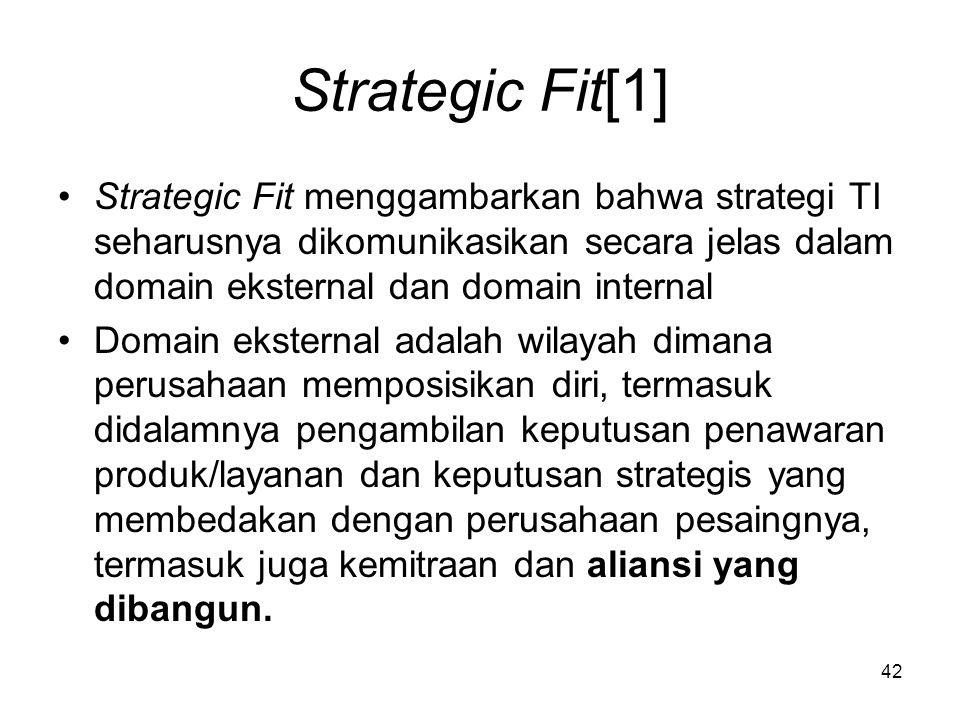 Strategic Fit[1] Strategic Fit menggambarkan bahwa strategi TI seharusnya dikomunikasikan secara jelas dalam domain eksternal dan domain internal.